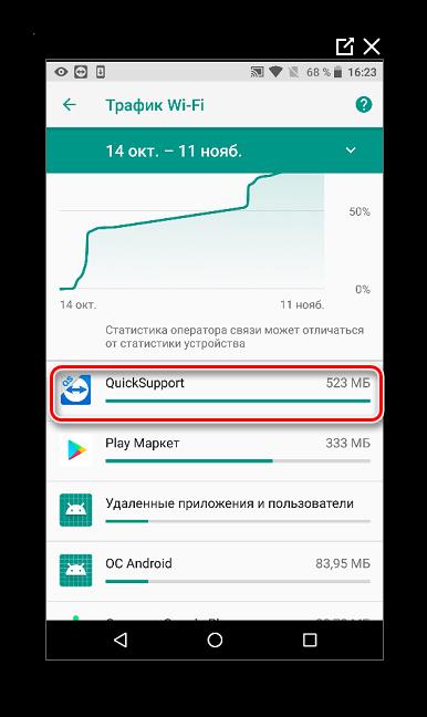 Потребляющее трафик приложение